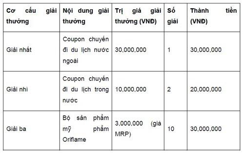 Co cau giai thuong Chuong Trinh Boc Tham Trung Thuong Oriflame